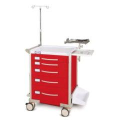 wózek reanimacyjny emg
